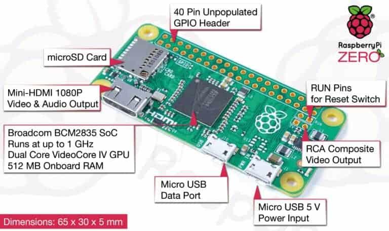 raspberry pi zero details6811187302043065767