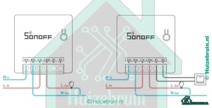 Sonoff Mini Informatie In Het Nederlands