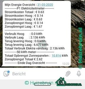 Handleiding mijn energie kosten & opbrengst en kosten per dag.