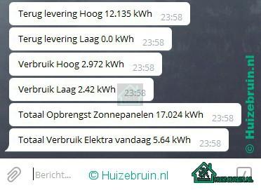 Meterstanden naar telegram2
